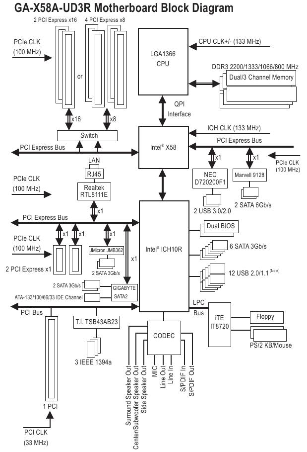hardware 6  o konektivita